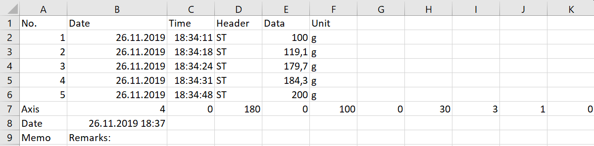 CSV file from RsWeigh opened in Excel